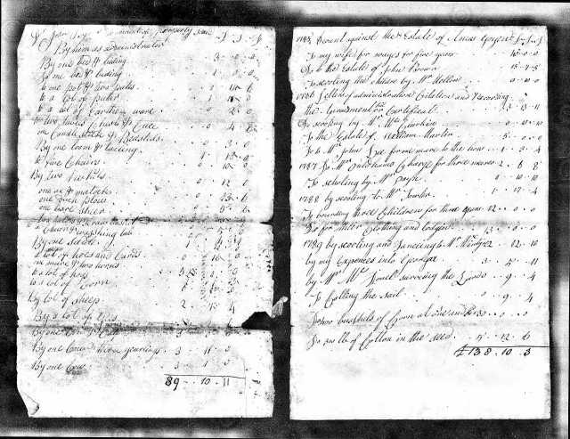 1785 probate papers 1 Amos Goyen in Fairfield Co SC