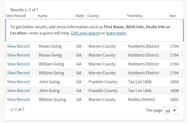 1794 to 1805 William Going on tax rolls in Warren County Ga