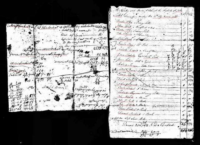 1808 John Lockert sale probate