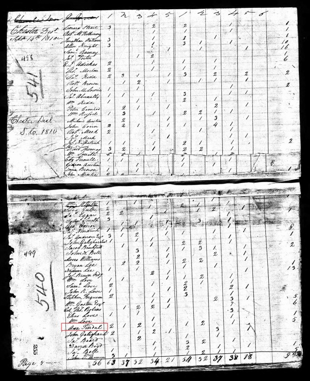 1810 US Census in Chester w Asa Tindall