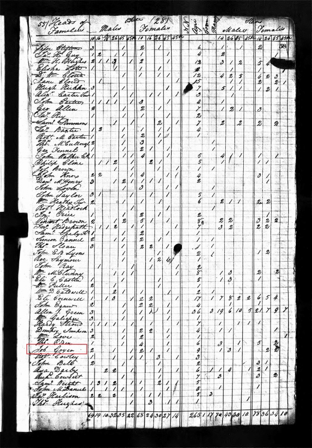 1820 US Census Chester SC with Job Goyen