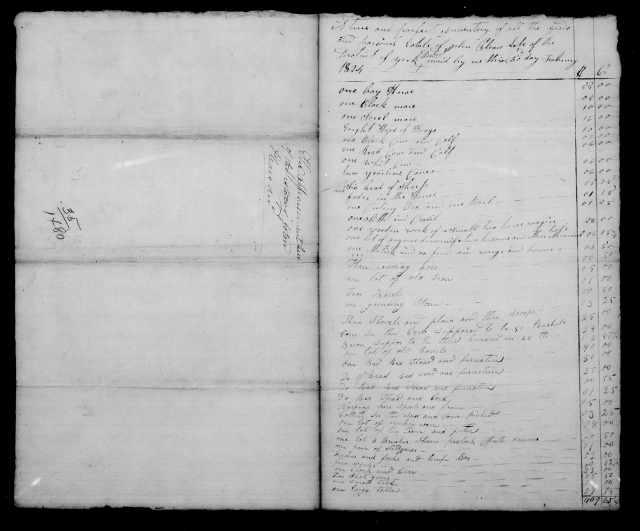 1824 Plaxco, Docea admx John Plaxco will 2