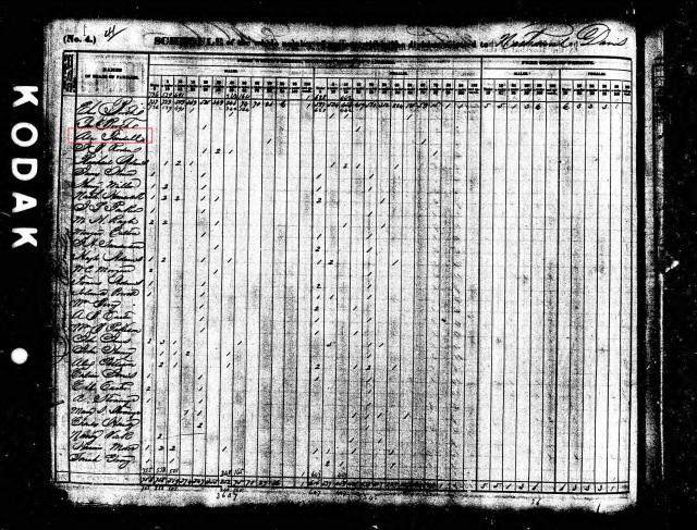 1840 US Census in Limestone Ala w Asa Tindall