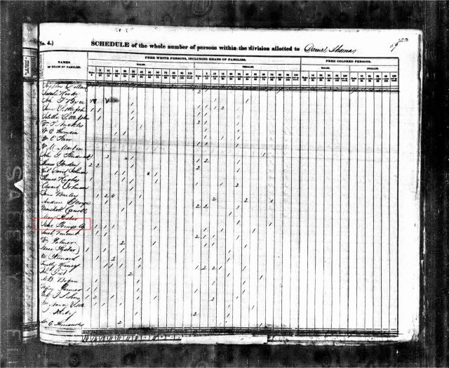 1840 US Census Union SC with Isaac Going