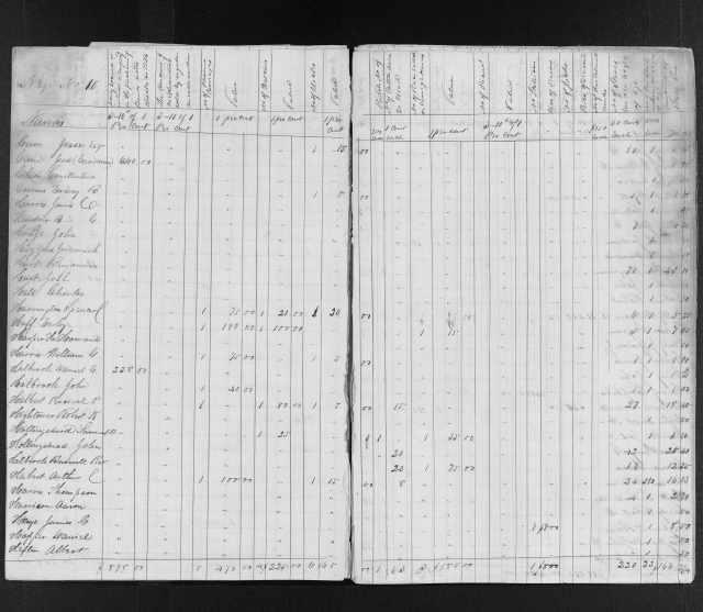 1846 Oktibbeha County tax rolls pg 171 w Drury B Gowens