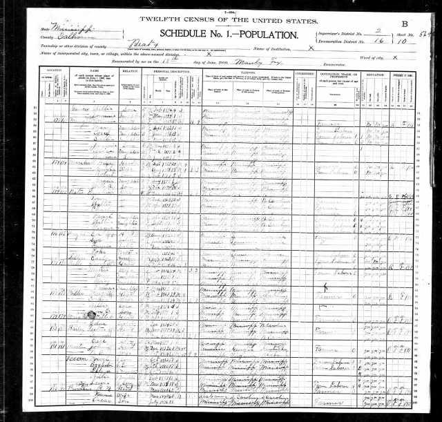 1900 US Census pg 1 w Provines