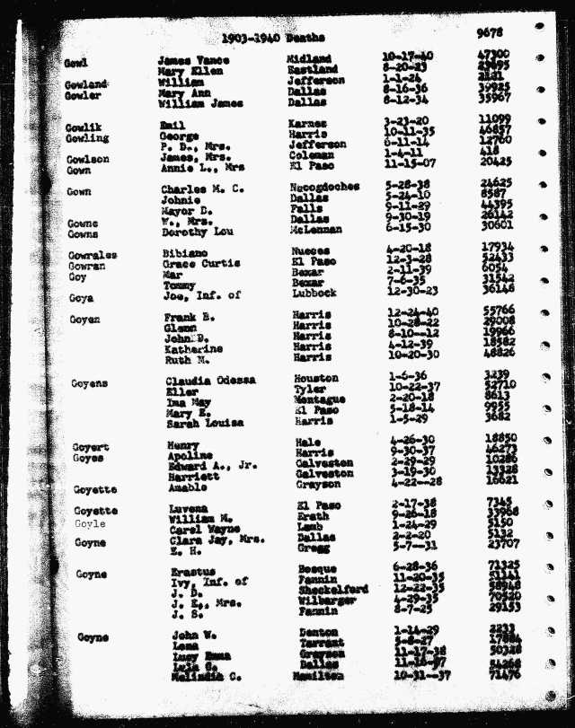 1940 Death Index