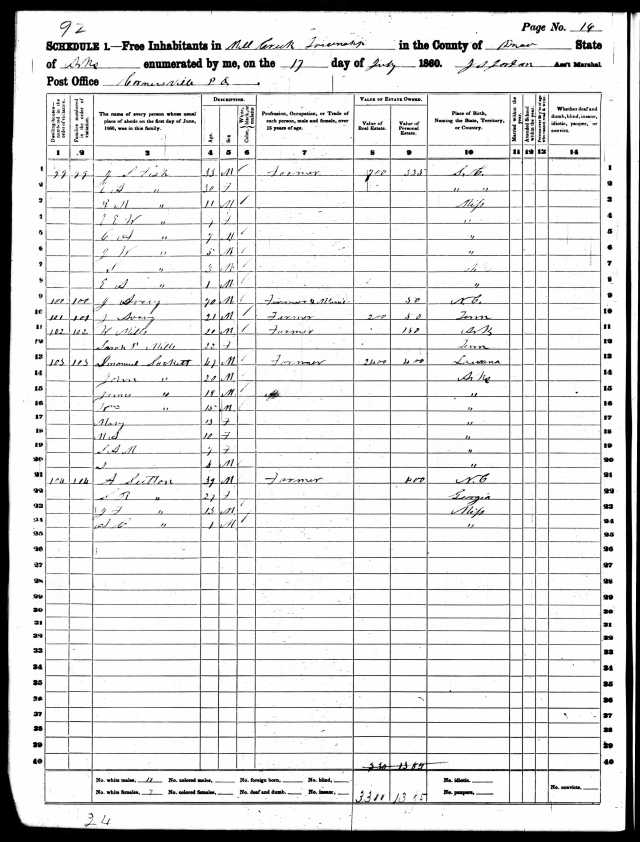Ann Eliza Going and Jason Fish in Drew County, Ark 1860 US Census