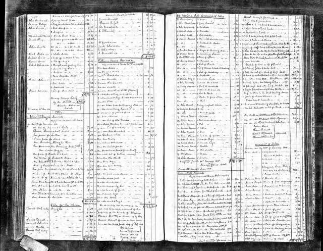 1810 James Bell appraise SC 1