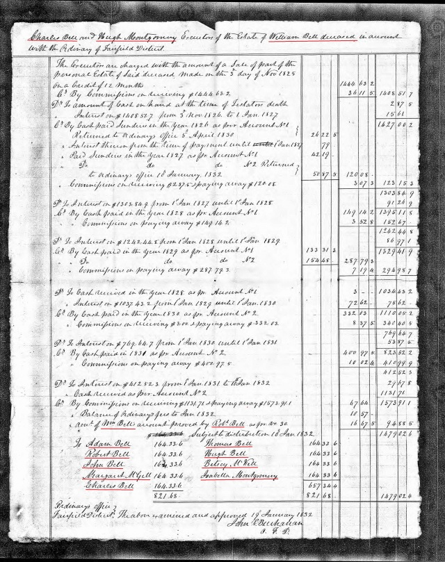 1827 to 1832 William Bell accounting