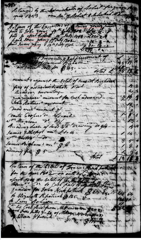 Going, Drury 1802 accounting pmts Pg 360 of book B Chester SC marked names