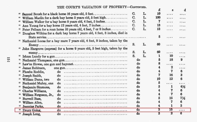 1782 Va Greensville Co Drury Going Rev War claim