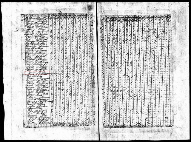 1820 US Census Wilkes Co Ga marked.jpg