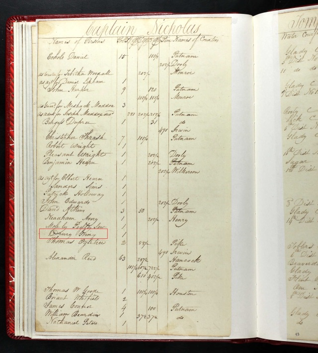 1824 Property Tax in Putnam Georgia marked