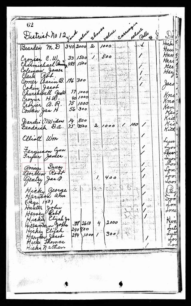 1842 Tax List in Knox Tenn marked.jpg
