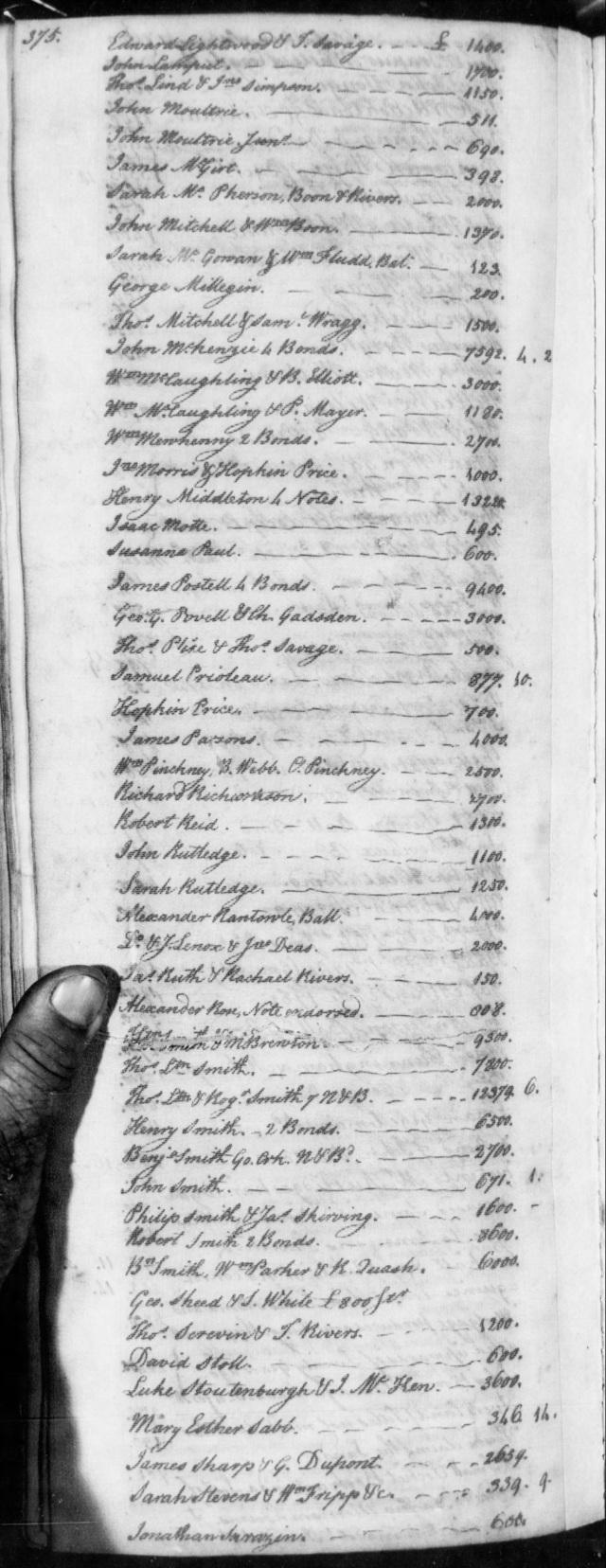 1771 James Gowan in estate of Benj Smith in SC on Fold3 p3