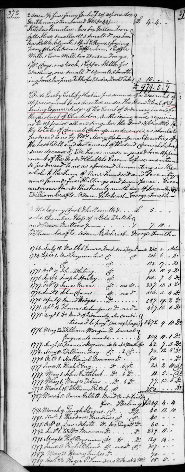 1777 James Gowen on bond in SC on Fold3