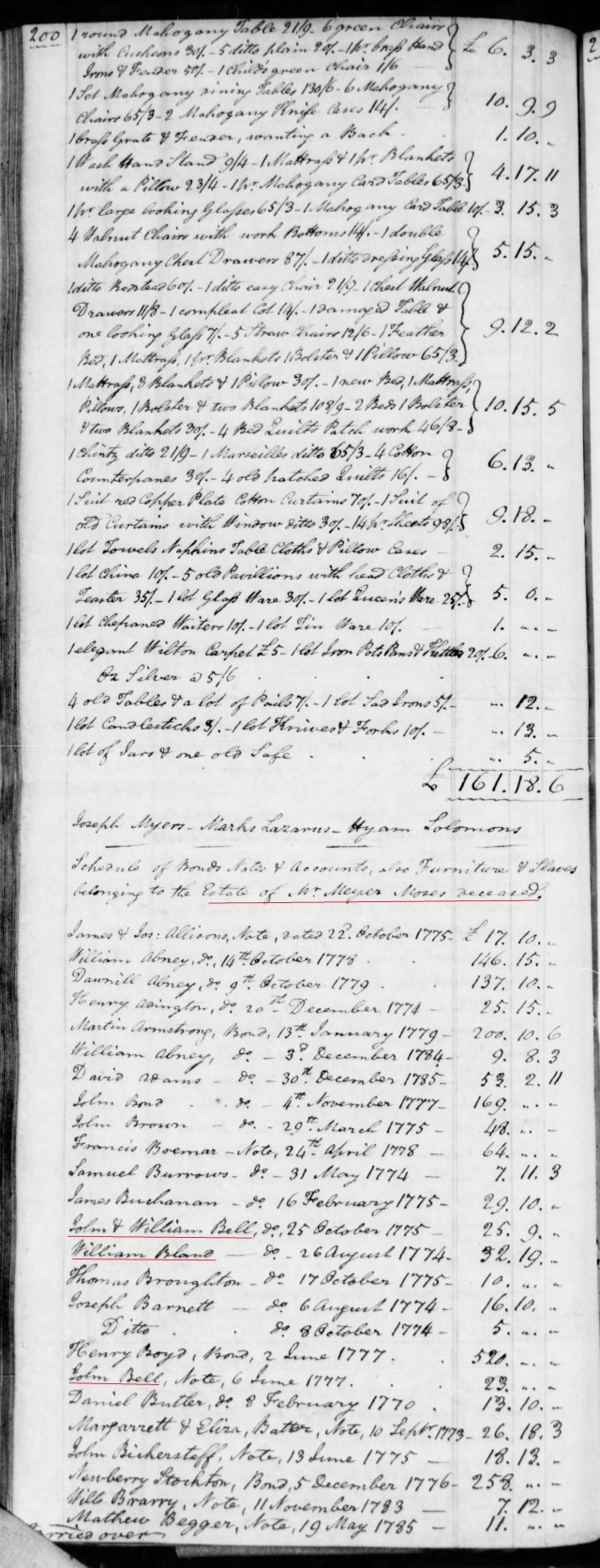 1784 William Going on Meyer estate in SC on Fold3 p1
