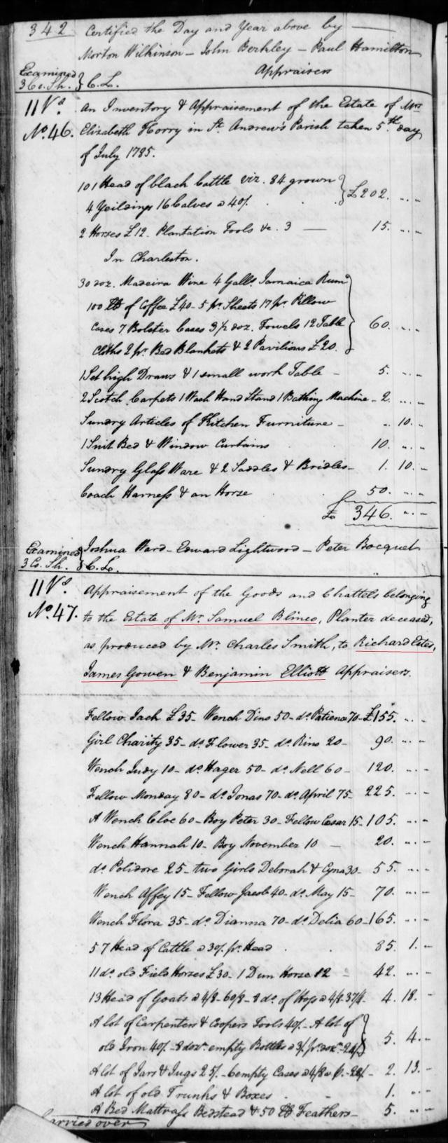 1785 James Gowen in estate of Samuel Blines in SC on Fold3 p1