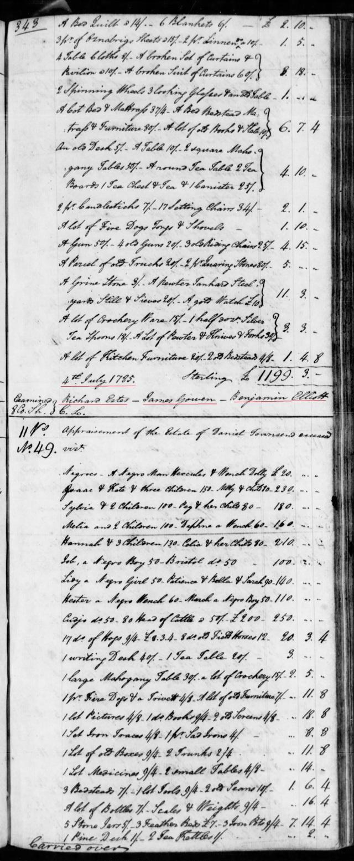1785 James Gowen in estate of Samuel Blines in SC on Fold3 p2