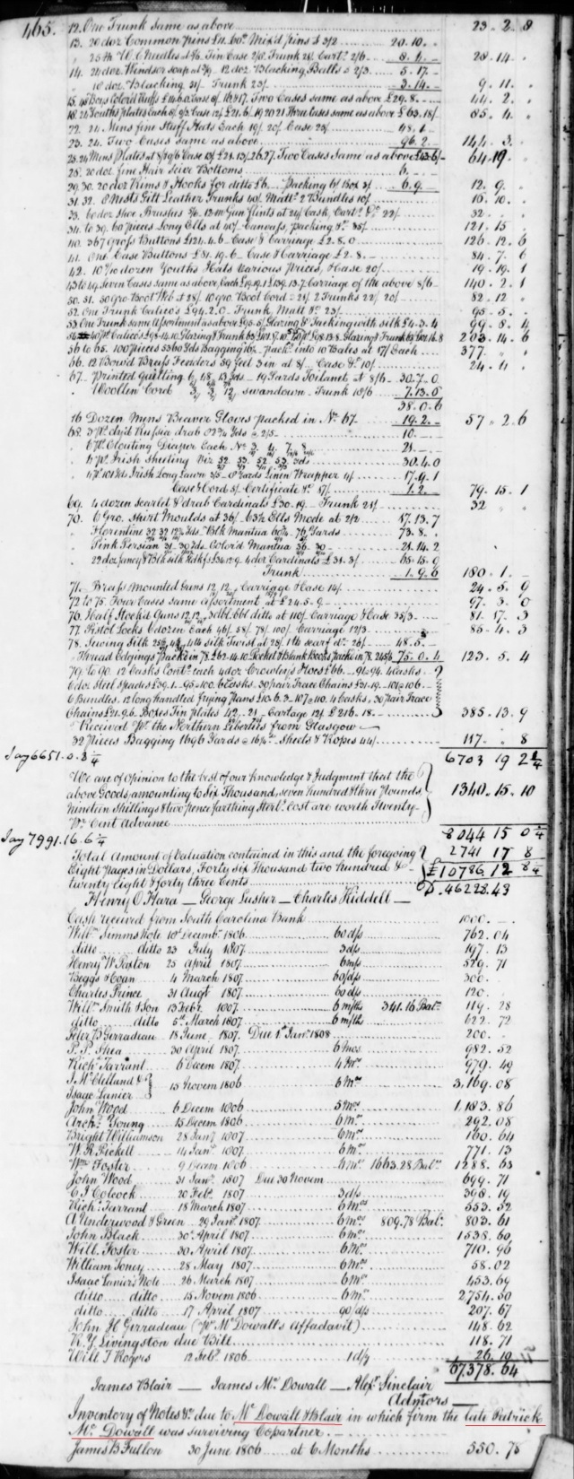 1804 John Gowen with account on McDowell estate in SC on Fold3 p1