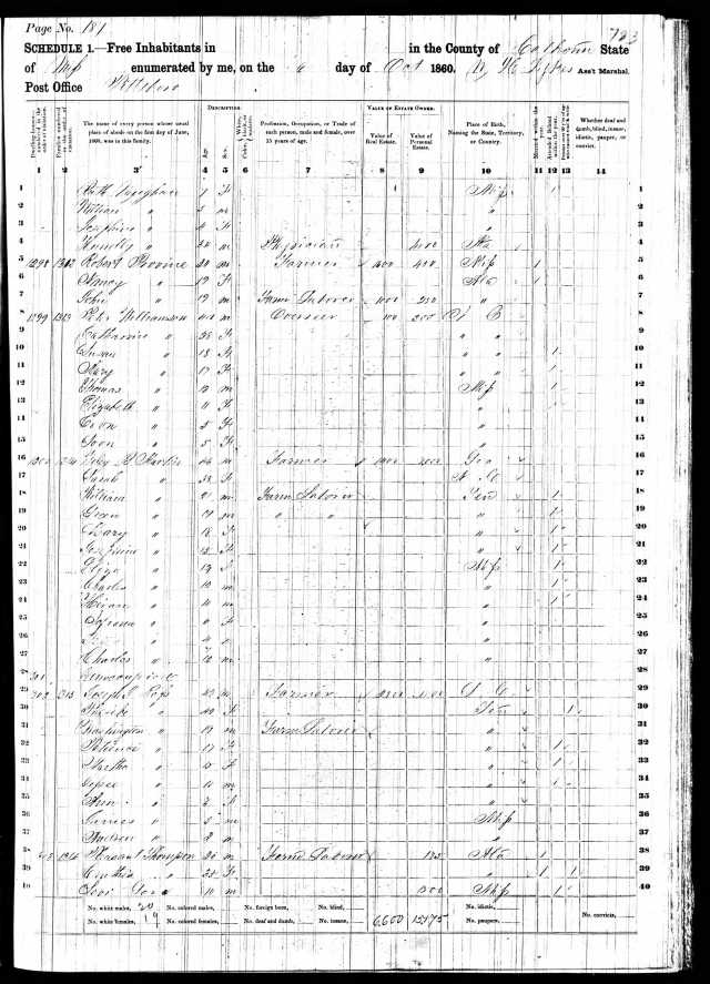 1860 US Census in Calhoun Co Miss w Robert and Nancy Provine