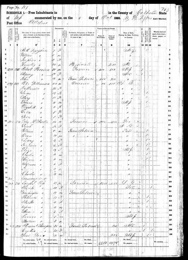 1860 US Census in Calhoun Co Miss w Robert and Nancy Provine