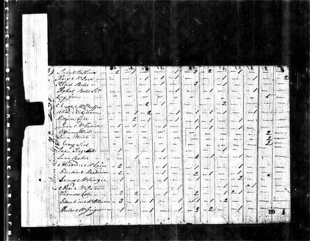 1800 NC Moore Co US Census w Levi Goin