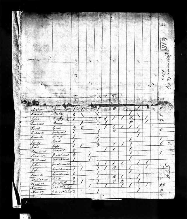 1810 KY Jessamine Co US Census Jacob Goin