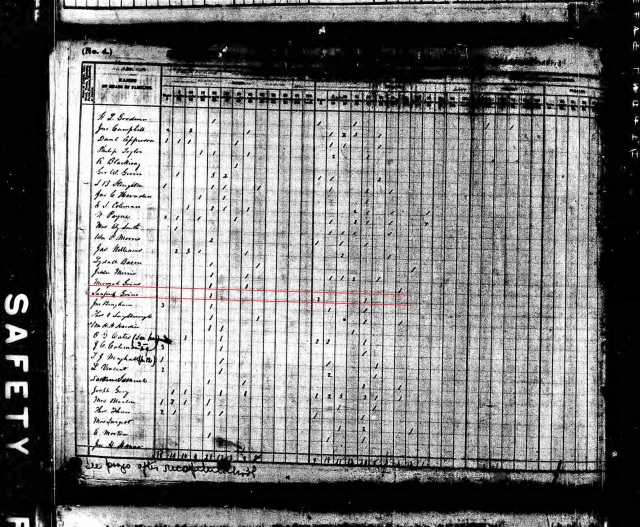1840 KY Franklin Co US Census Micajah Goins
