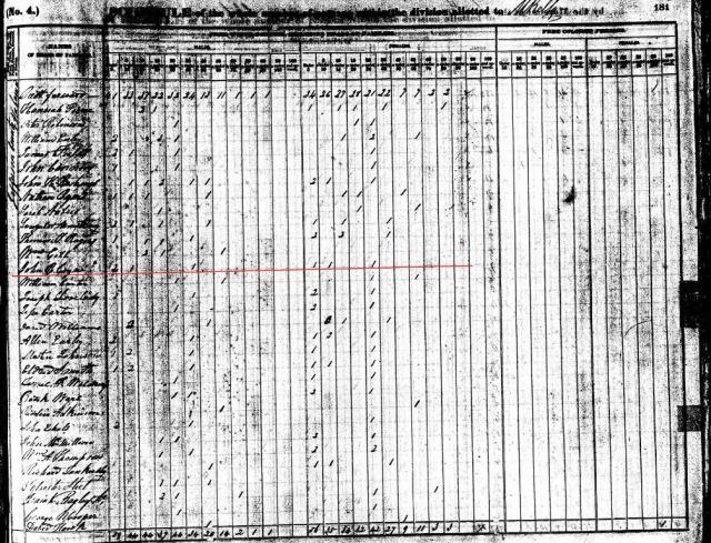 1840 US Census Jefferson Co, AL w John R Goyne family