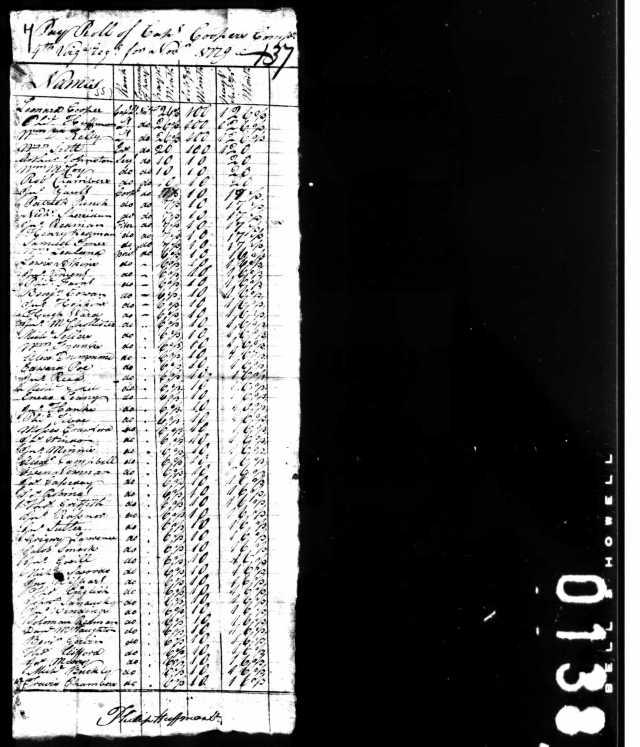 Benjamin 1779 Benjamin Gowin in 4th Regt Va p2