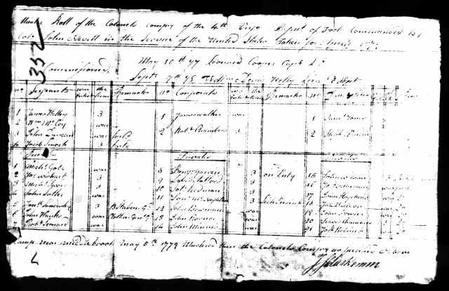 Benjamin 1779 Benjamin Gowin in 4th Regt Va p3
