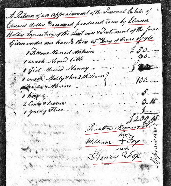 1796 Eleana Hollis return of appraisal on Edward Hollis estate in Richland Co SC snip
