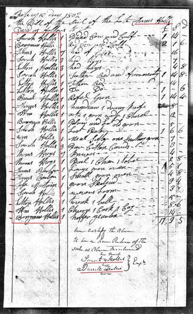 1802 James Hollis estate sale in probate Fairfield Co SC