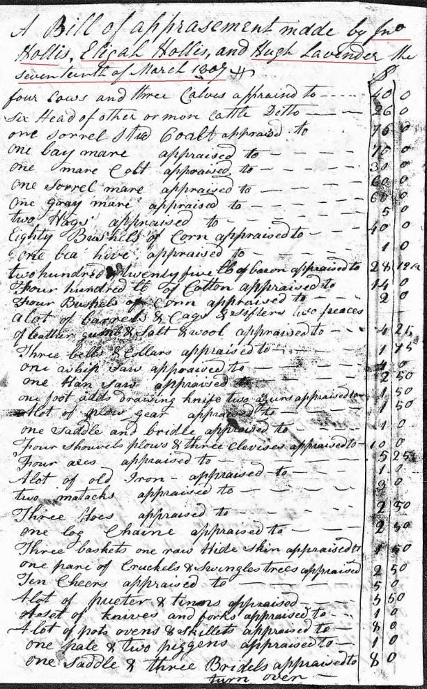 1807 March 17 Henry Going estate appraisal w appraisers Elijah Hollis John Hollis and Hugh Lavender snip