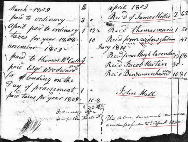 1809 April Henry Going probate papers with James Hollis payment out of estate in Fairfield SC snip