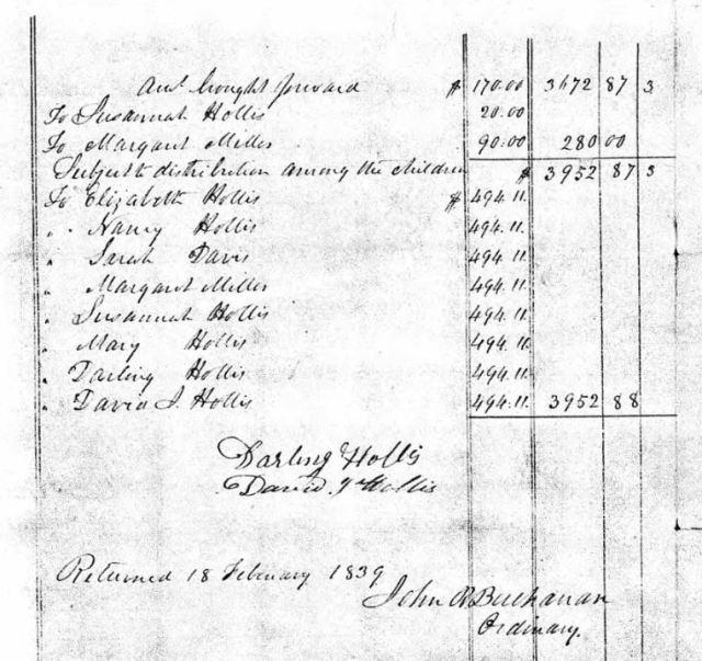 1839 Feb 18 general acct of John Hollis estate w heirs snip