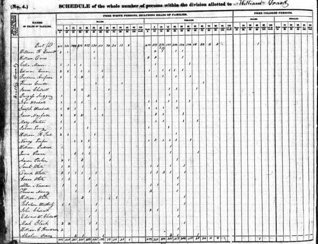 1840 US Census Bradley County TN w Edmon Gowan snip