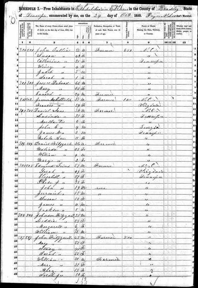 1850 US Census Bradley Co, TN Edmond Goins family