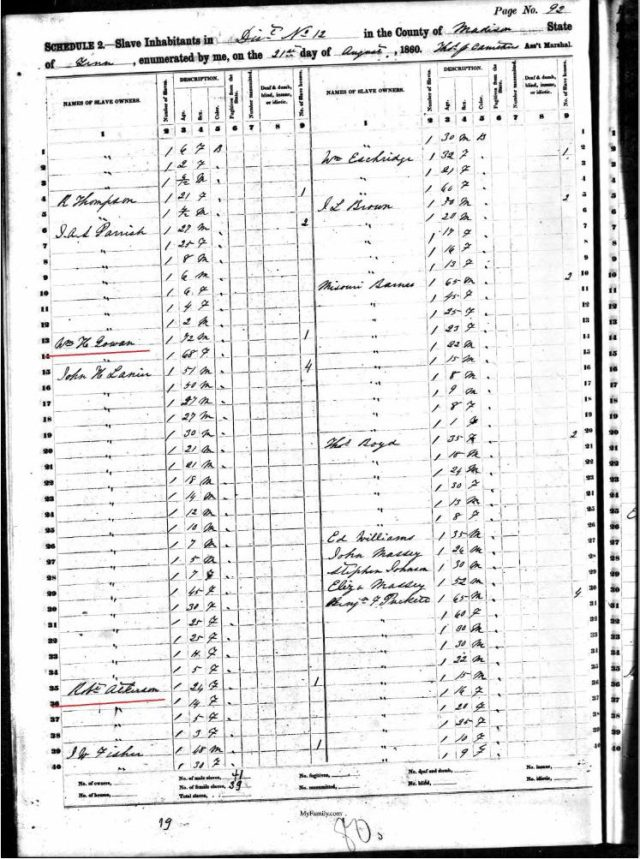 1860-us-census-slave-schedule-in-madison-co-tn-for-wm-h-gowan-marked-snip