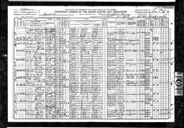 1910 US Census C G Going wife Alice sons Joe a Jack daughter Donnie AL