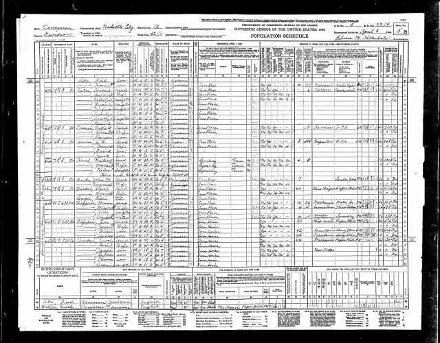 1940 US Census w J E Goins in Nashville TN