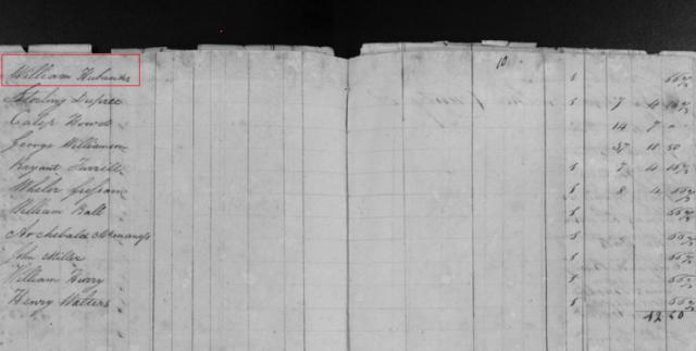 1814 Jackson Co MS tax roll w William Eubanks marked