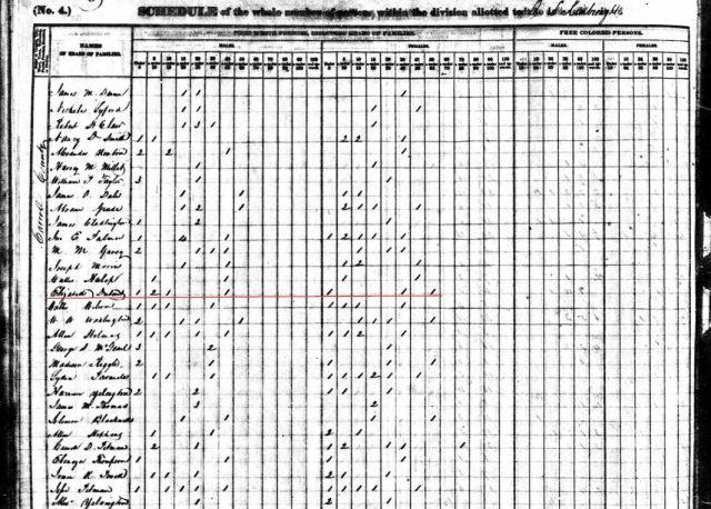 1840 US Census in Carroll Co MS w Elizabeth Dutart marked snip