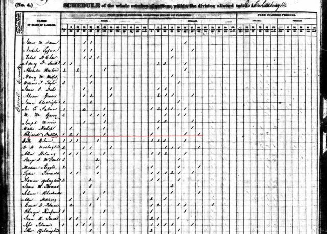 1840 US Census in Carroll Co MS w Elizabeth Dutart marked snip