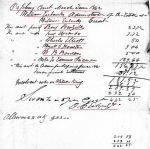 1842 03 William Eubanks estate Perry Co, AL p51 marked account snip