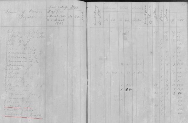 1843 Joseph Eubanks 1843 taxes in Carroll Mississippi marked