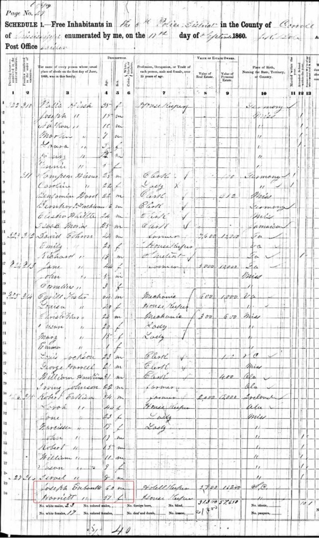 1860 US Census in Carroll Co MS w Joseph Eubanks family p1 marked snip