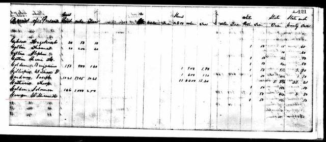 1836 William H Gowan in Henderson TN marked snip